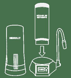 Procedimiento reemplazo filtro HIDROLIT 1