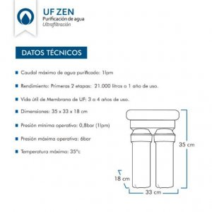 Purificador de agua UF ZEN Hidrolit