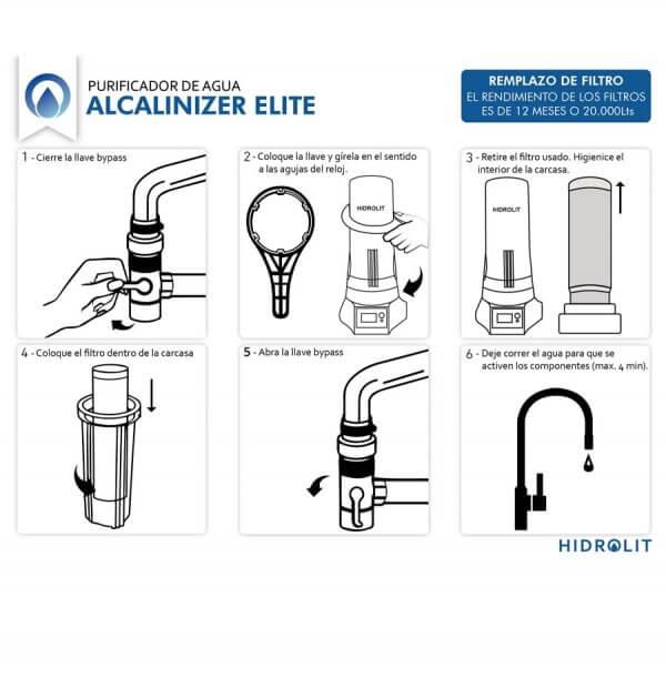 Instalación del Purificador de Agua Hidrolit Alcalinizer Elite