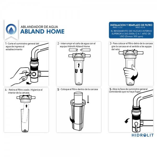 Instalación de Ablandador de agua anti sarro ABLAND HOME Small de HIDROLIT